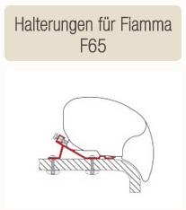 Produkte markise fiamma f65 s camping eshop Fiamma markise kurbel